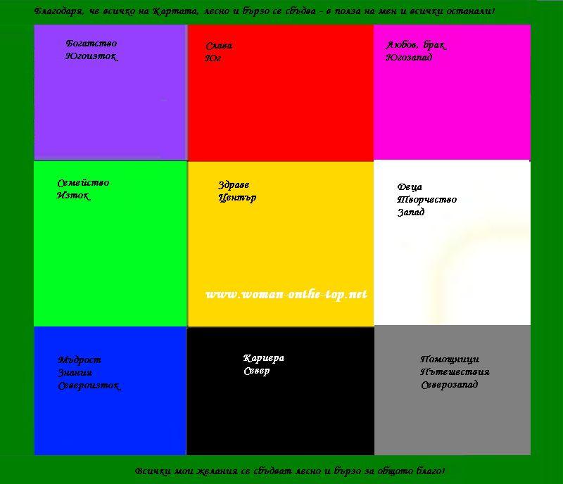 Шаблон на Карта на желанията за Новолуние