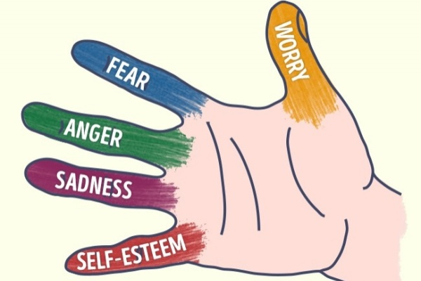Точков антистрес масаж срещу депресия