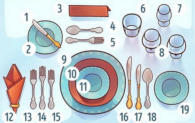 Правила за сервиране на масата за официална вечеря