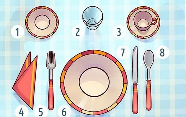 Правила за сервиране на масата за закуска