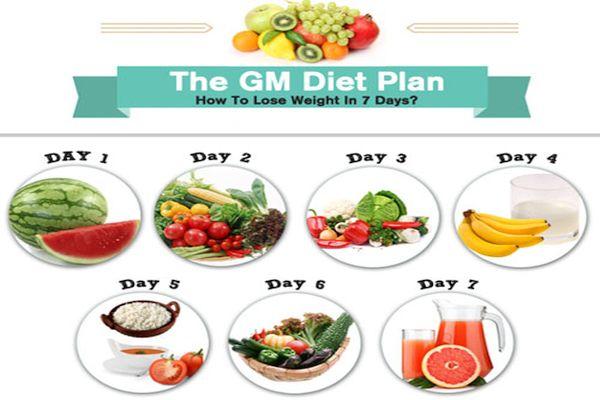 Дженерал Мотърс диета за бързо отслабване