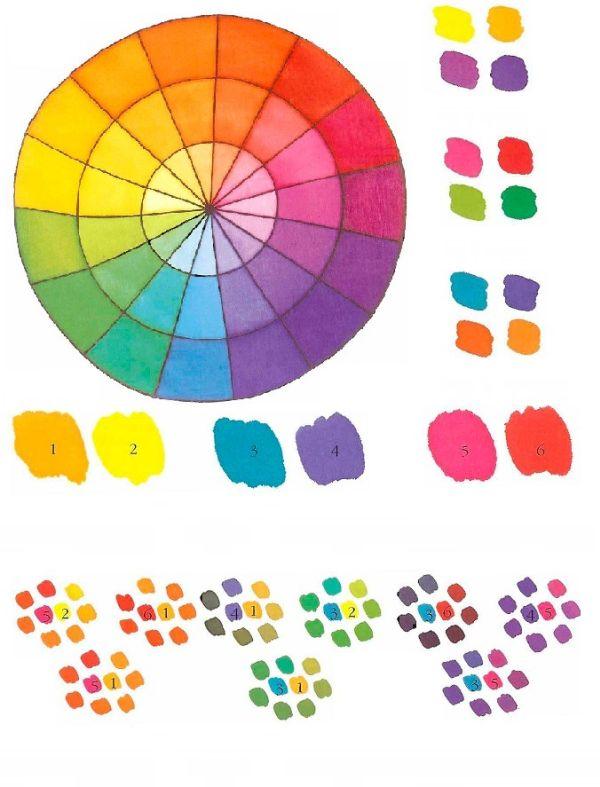 Смесване на бои - как можем да направим цветове от други